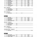 Resultater VeteranNM 2013 Slalåm Herrer Yngste s 3