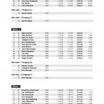Resultater VeteranNM 2013 Storslalom Herrer s 2
