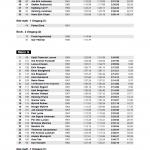 Resultater VeteranNM 2013 Storslalom Herrer s 4
