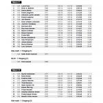 Resultater VeteranNM 2013 Storslalom Herrer s 5