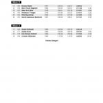 Resultater VeteranNM 2013 Storslalom Herrer s 6