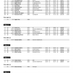 VeteranNM 2014 Super G offisielle resultater side 3