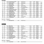VeteranNM 2014 Slalåm offisielle resultatlister side 3