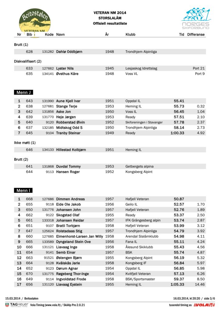 VeteranNM 2014 Storslalåm offisielt resultat side 3
