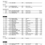 VeteranNM 2014 Storslalåm offisielt resultat side 4