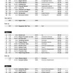 VeteranNM 2014 Storslalåm offisielt resultat side 5