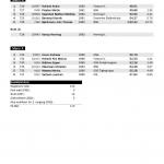 VeteranNM 2014 Storslalåm offisielt resultat side 6