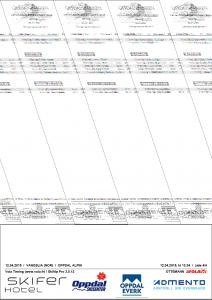 Alpinveteranene VM 2015 Slalåm menn omgangsanalyse 1. omgang side 4