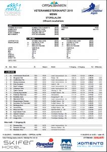 Alpinveteranene NM 2015 Offisielt resultat menn storslalåm side 1