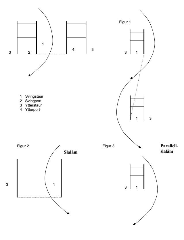 NSF Portdesign